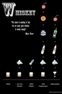Whiskey 101_Mark Twain